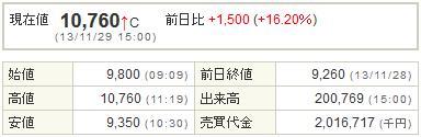 9424日本通信20131129-1