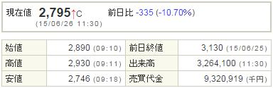 6871日本マイクロニクス20160626-1前場