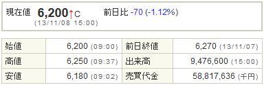 7203トヨタ自動車20131108-1