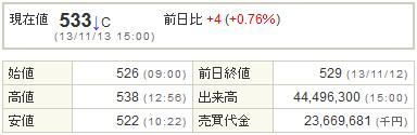 9501東京電力20131113-1