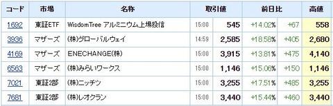 S高ネタ20210929