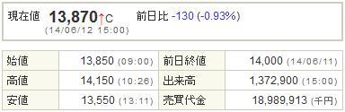 2121mixi20140612-1