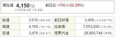 6871日本マイクロニクス20140520-1