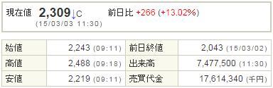 8186大塚家具20150303-1前場