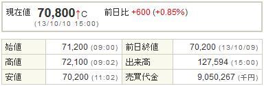 3765ガンホー20131010-1