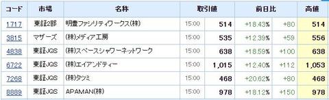 S高ネタ20190731