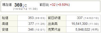 6993アジアグロースキャピタル20140212-1前場