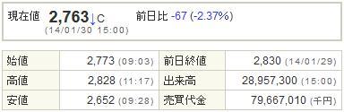 9684スクウェア・エニックス20140130-1