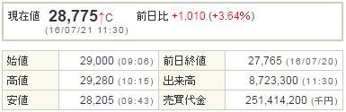 7974任天堂20170721-1前場