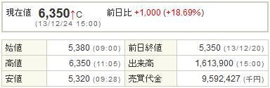 3662エイチーム20131224-1