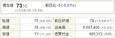 6993アジアグロースキャピタル20130930-1