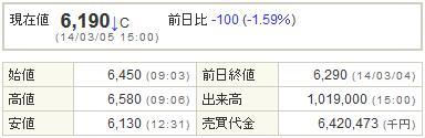 2121mixi20140305-1