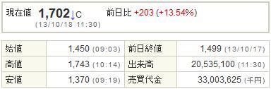 6079エナリス20131018-1前場