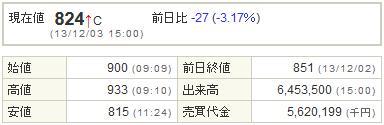 7844マーベラスAQL20131203-1