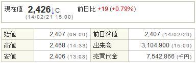 9684スクウェア・エニックス20140221-1