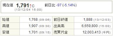 3843フリービット20131204-1