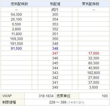 6993アジアグロースキャピタル20140121-2前場