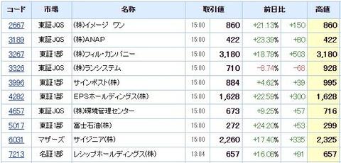S高ネタ20210528
