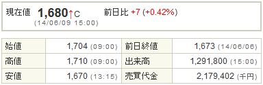 9684スクウェア・エニックス20140609-1