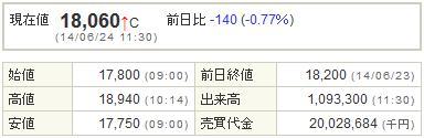 2121mixi20140624-1前場