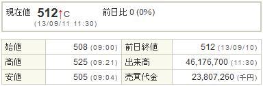 9501東京電力20130911前場