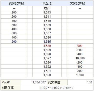 3753フライトホールディングス20131216-2