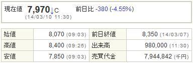 6871日本マイクロニクス20140310-1前場