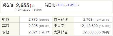 2489アドウェイ20131220-1