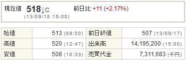 4321ケネディクス20130918