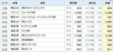 S高ネタ20190906