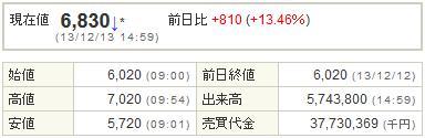3662エイチーム20131213-1