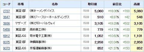 S高ネタ20210730