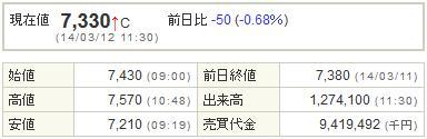 6871日本マイクロニクス20140312-1前場