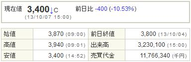 2497ユナイテッド20131007-1