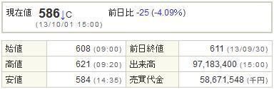 9501東京電力20131001-1