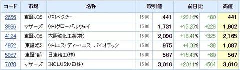 S高ネタ20210219