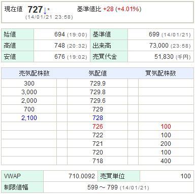 6941山一電機20140121-1