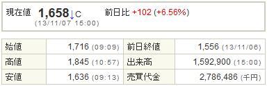 6769ザインエレクトロニクス20131107-1