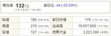 7853YAMATO20131021-1