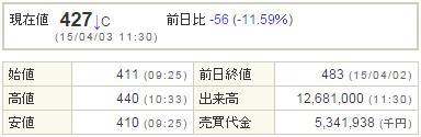 9424日本通信20150403-1前場