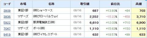 S高ネタ20190816