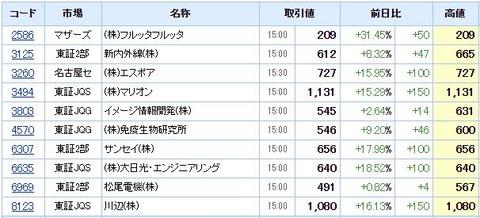 S高ネタ20201222