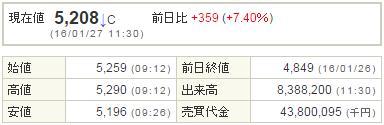 9984ソフトバンク20160127-1前場