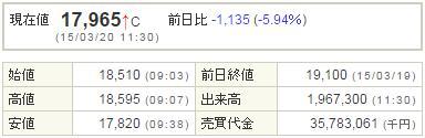 7974任天堂20150320-1前場