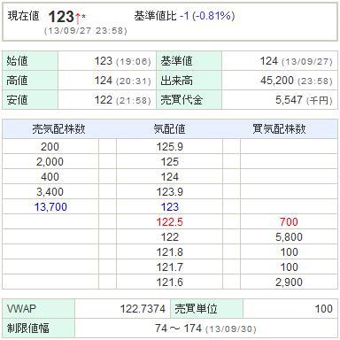 1821三井住友建設20130927