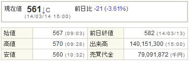 8306三菱UFJ20140314-1