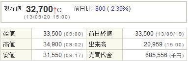 7836アビックス20130920