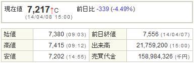 9984ソフトバンク20140408-1