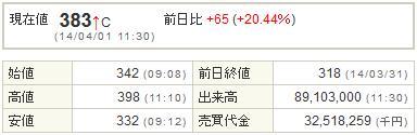 9424日本通信20140401-1前場