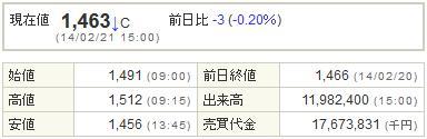 4755楽天20140221-1